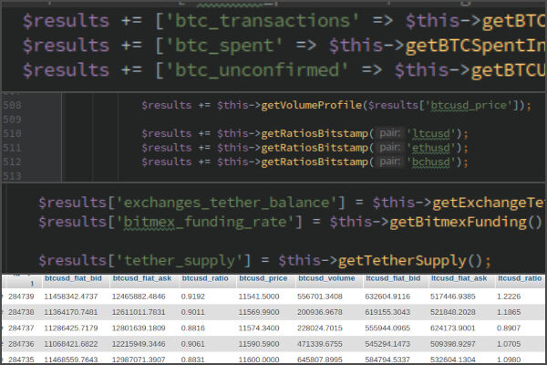 Collecting publicly available Bitcoin market data (features) for predictive machine learning models